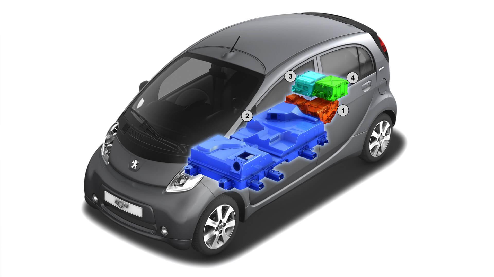 Peugeot iON baterias