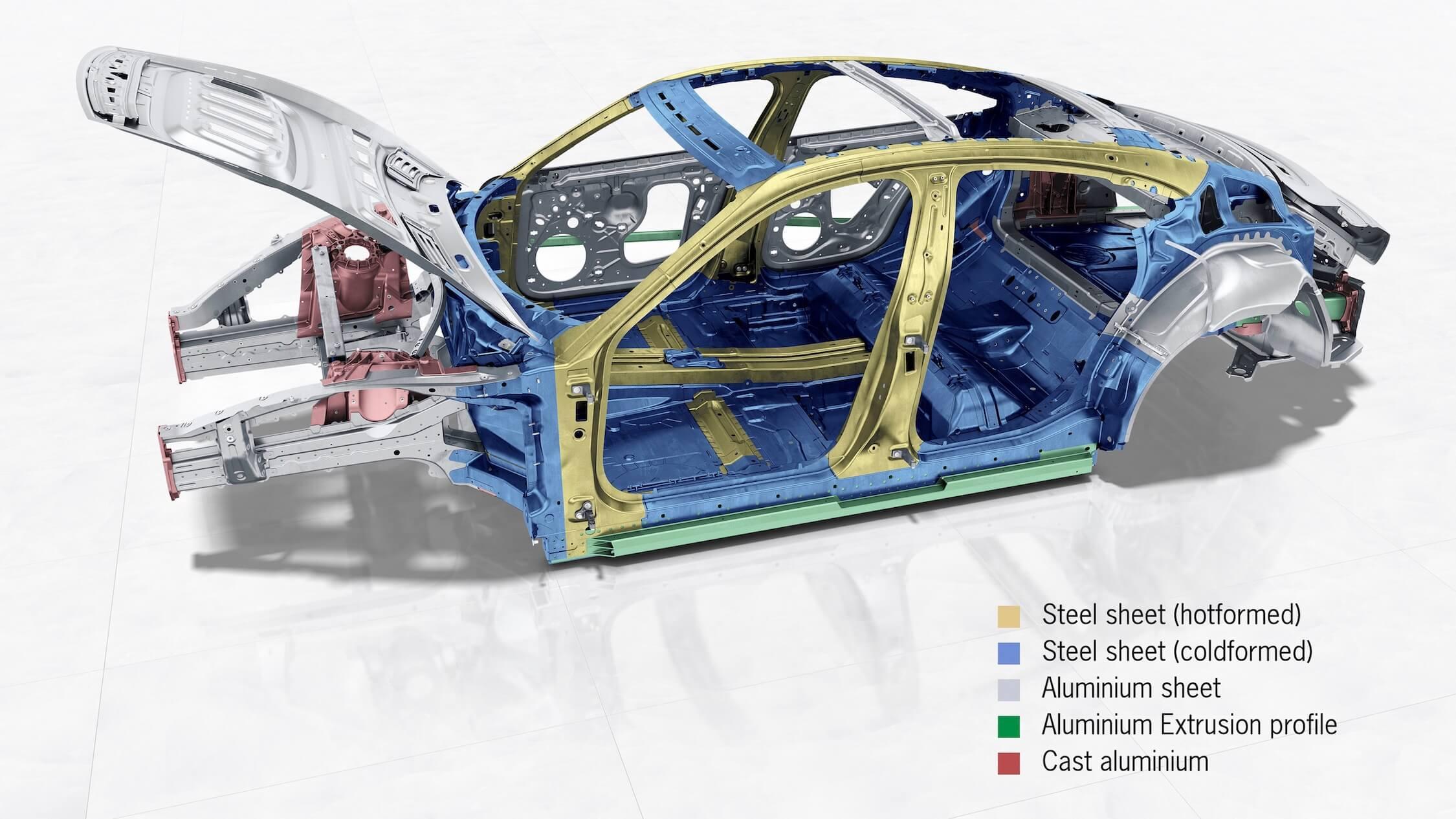 Porsche Taycan estrutura