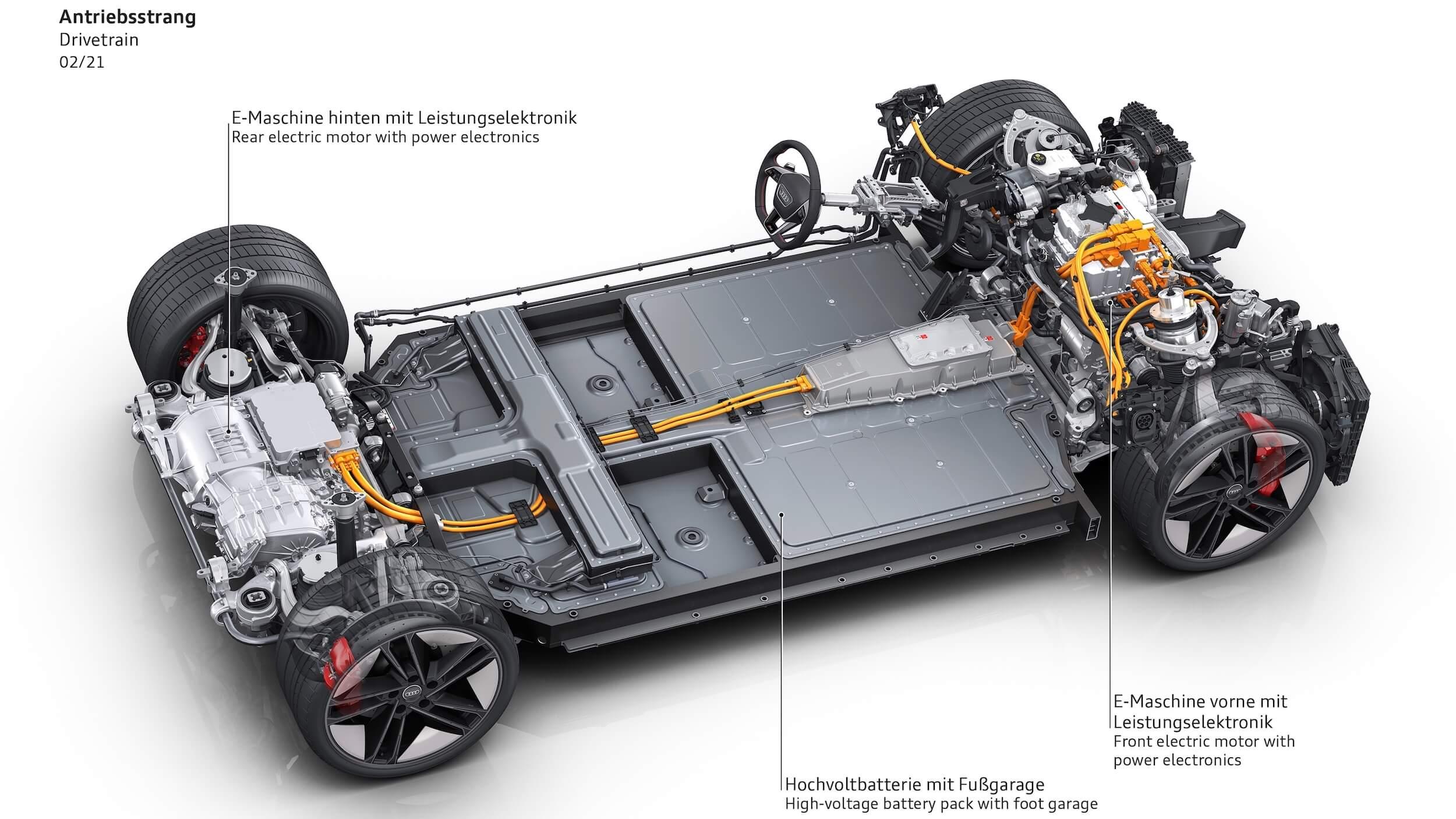 Audi e tron GT RS bateria
