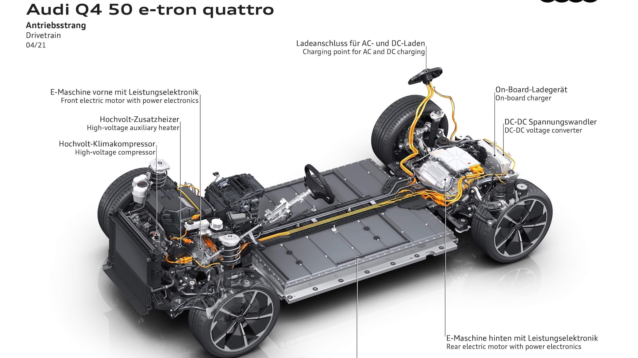Audi Q4 e-tron bateria