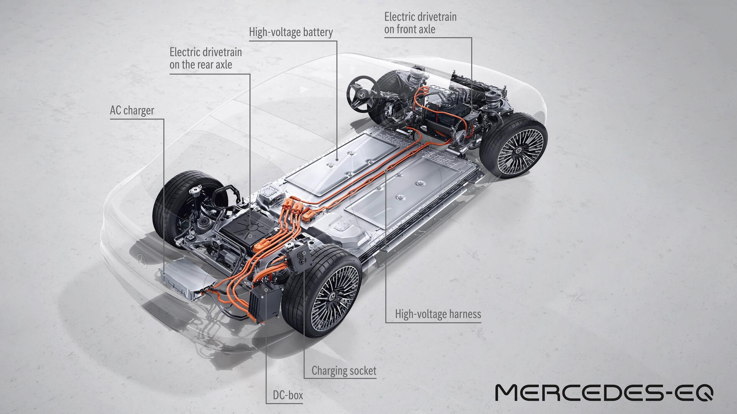 Mercedes EQS bateria do carro