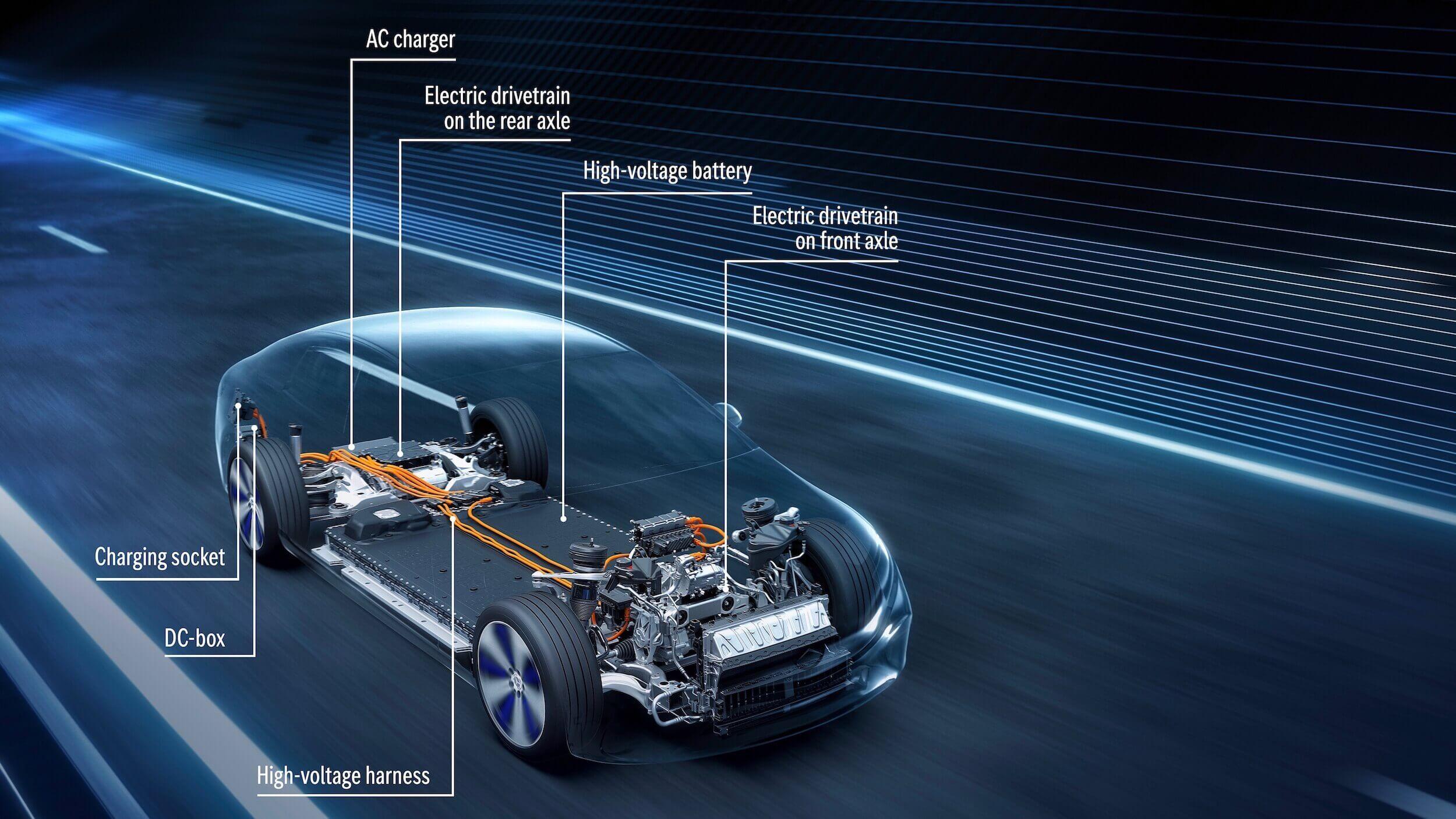 Mercedes EQS bateria